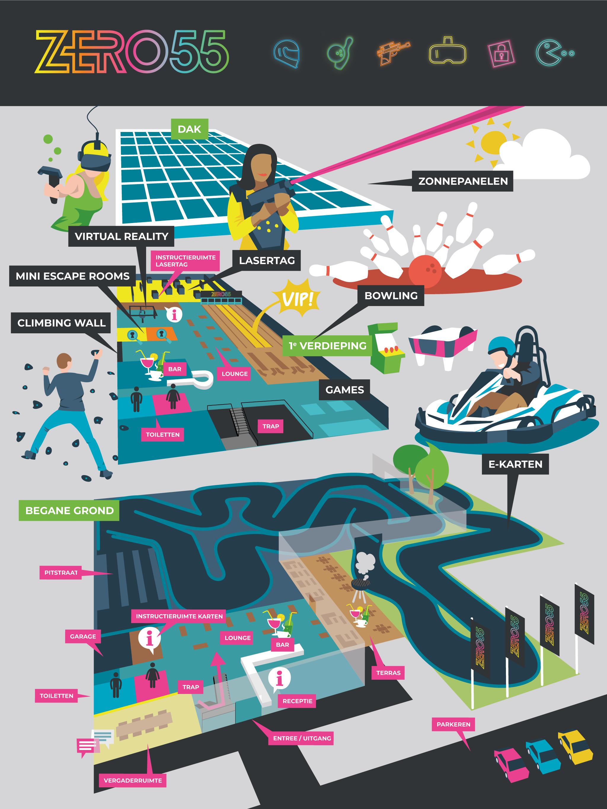 Bekijk alle activiteiten op de 3D plattegrond van ZERO55 Apeldoorn